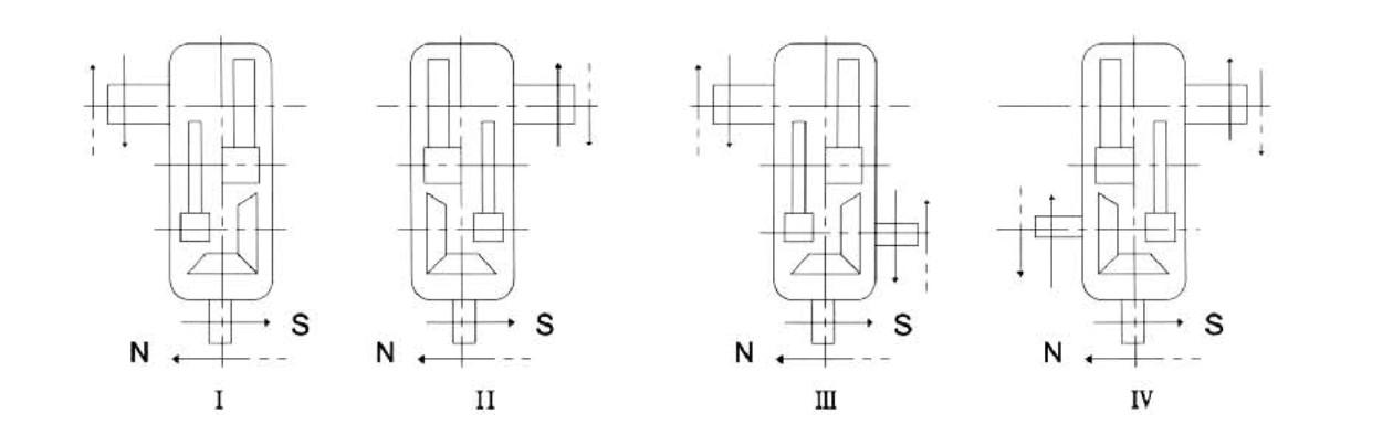 DCY(K)系列硬齿面减速器